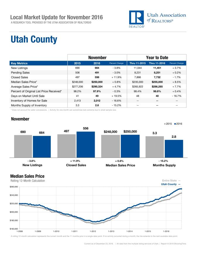 utah-county_2016-11-page-001