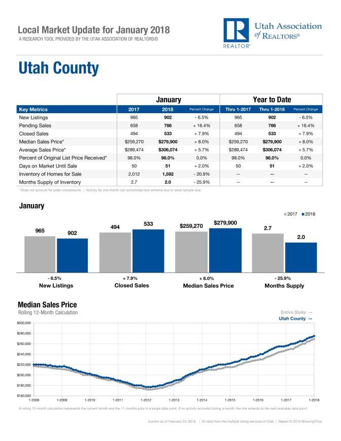 Utah-County_2018-01-page-001