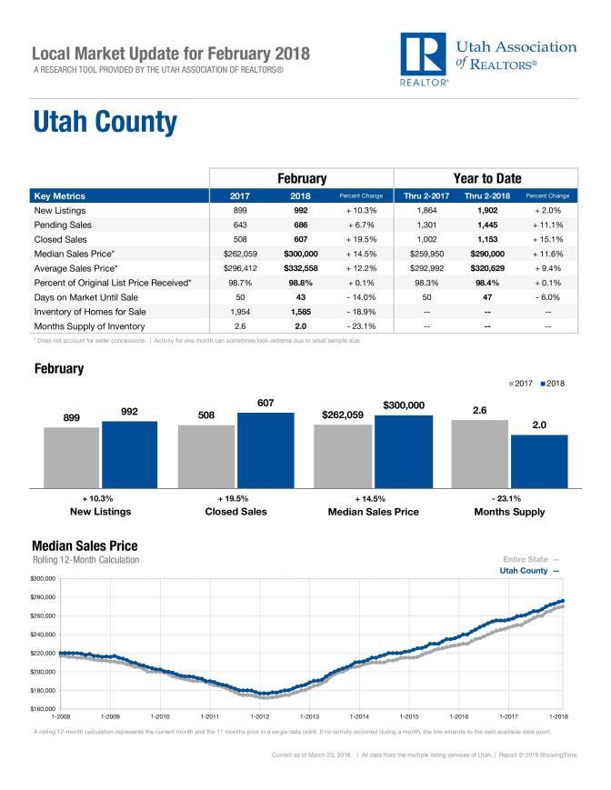 Utah-County_2018-02-page-001