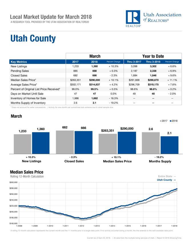 Utah-County_2018-03 (1)-page-001