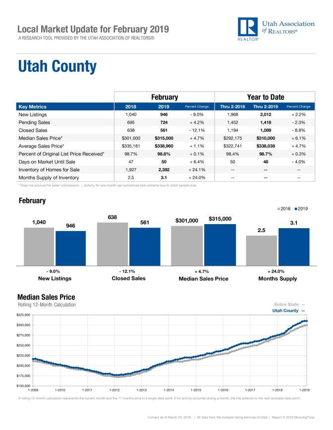 Utah-County_2019-02 (1)-page-001