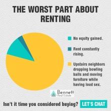 Worst Part Renting-watermark